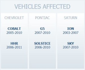 Vehicles Affected by GM Recall-Garber Buick