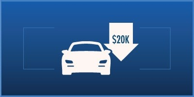 New Cars Under $20,000