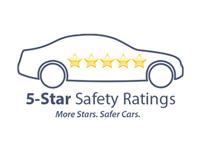 2019 Honda Insight NHTSA 5-Star Safety Ratings