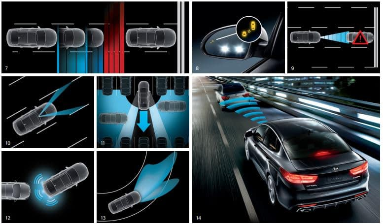 2018 Kia Optima Features blind spot