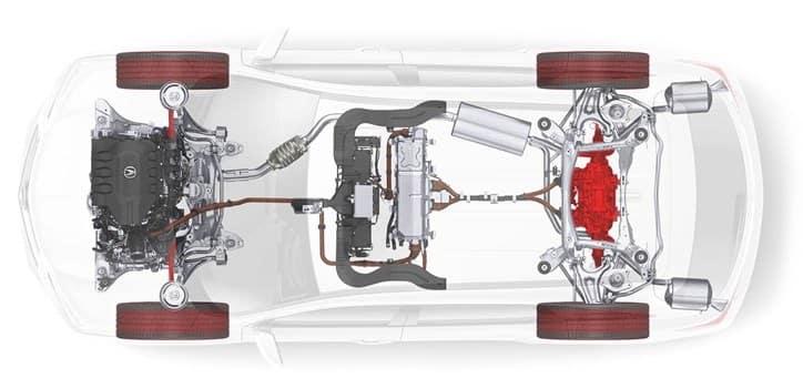 MDX Sport Hyprid SH-AWD Powertrain