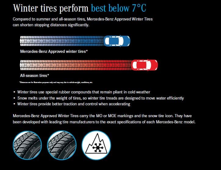 Approved winter tires mercedes benz brampton for Mercedes benz winter tires