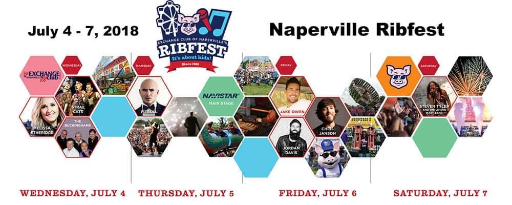 Naperville Ribfest Banner