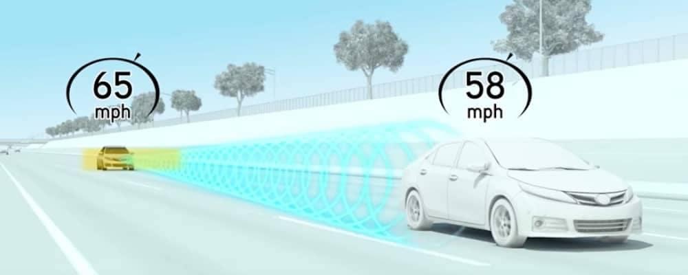 Toyota Safety Sense Dynamic Radar Cruise Control