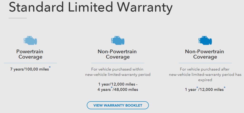 CPO Warranty Coverage