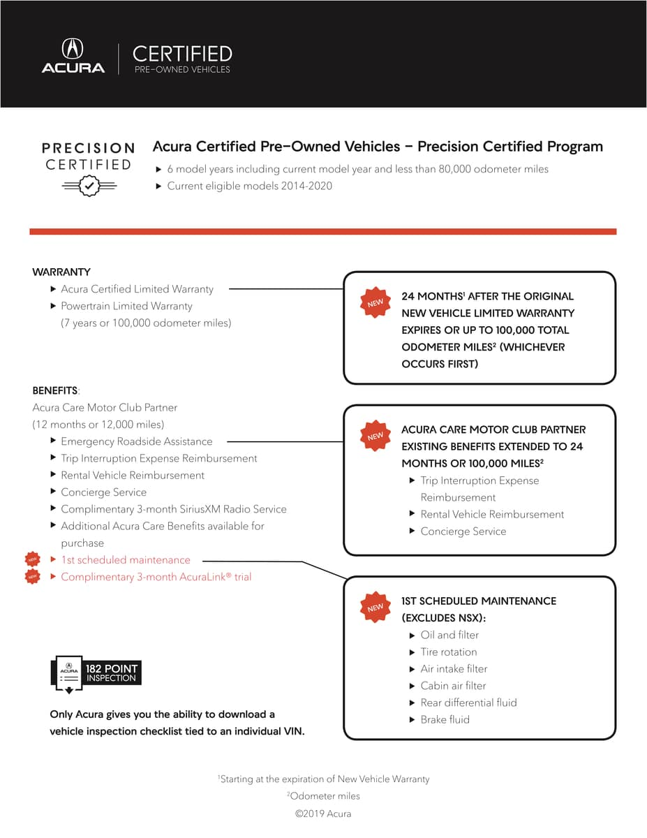 Acura Certified Pre Owned >> Certified Pre Owned Benefits Lowell Sunnyside Acura