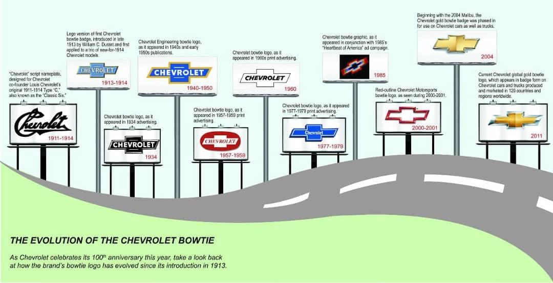 Bowtie Graphic