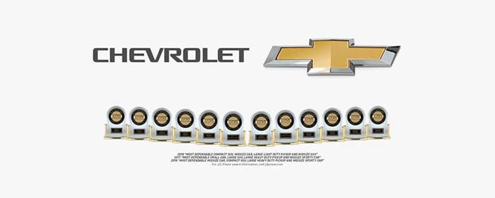 Chevrolet JD Power Most Awarded Brand