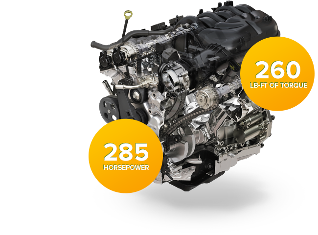 An engine is shown with yellow circles that read 285 Horsepower and 260 lb-ft of torque.